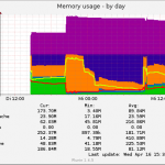 memory-day-server4-mysql-optimize